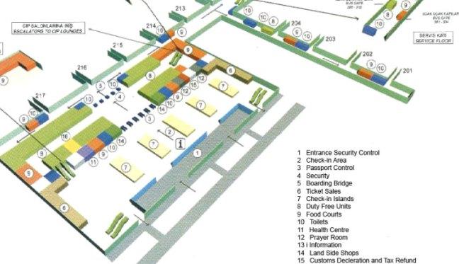 Схема аэропорта Ататюрк