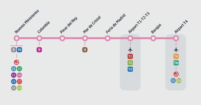 Схема метро из аэропорта Мадрида