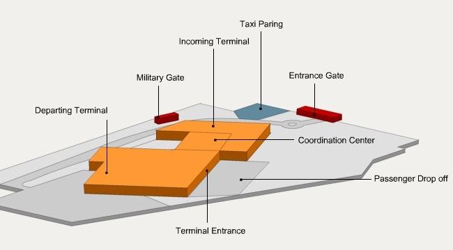 Схема аэропорта Овда