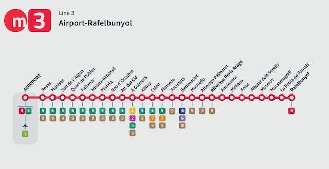 Линия №3 метро Валенсии