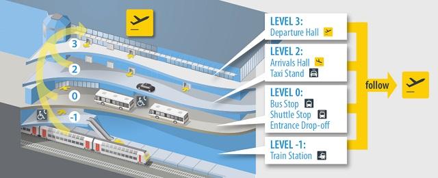 Схема аэропорта Завентем