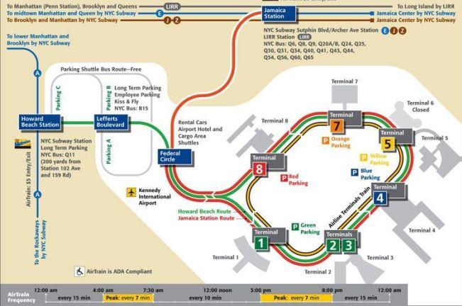 Схема аэропорта Джона Кеннеди в Нью-Йорке
