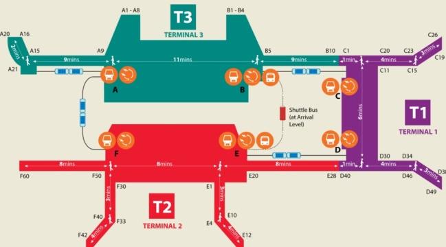 Схема аєропорта Сингапура