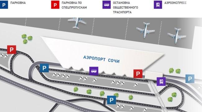 План международного аэропорта Сочи