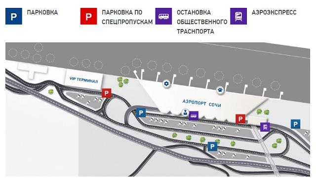 План аэропорта Сочи-Адлер