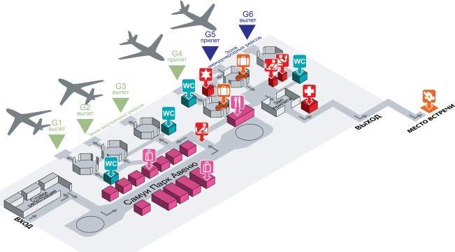Схема аэропорта Самуи в Таиланде
