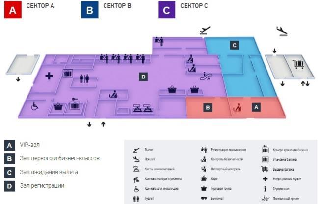 Схема аэропорта Анапы