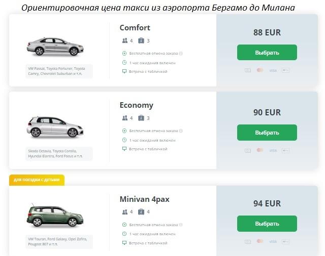 Стоимость такси из аэропорта Бергамо до Милана